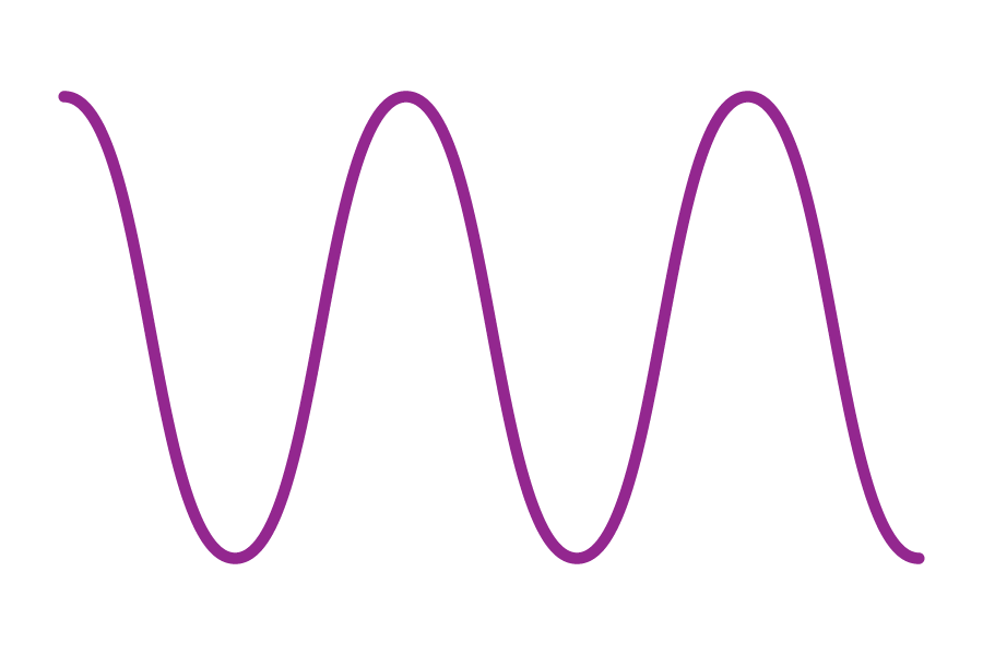 two waves on one string are described by the wave functions